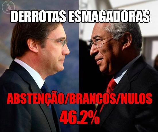 Imagem de Pedro Passos Coelho e António Costa - Derrotas Esmagadoras Abstenção/Brancos/Nulos 46.2%
