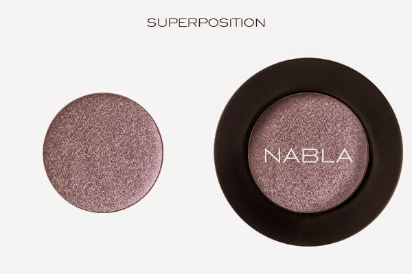 nabla genesis superposition
