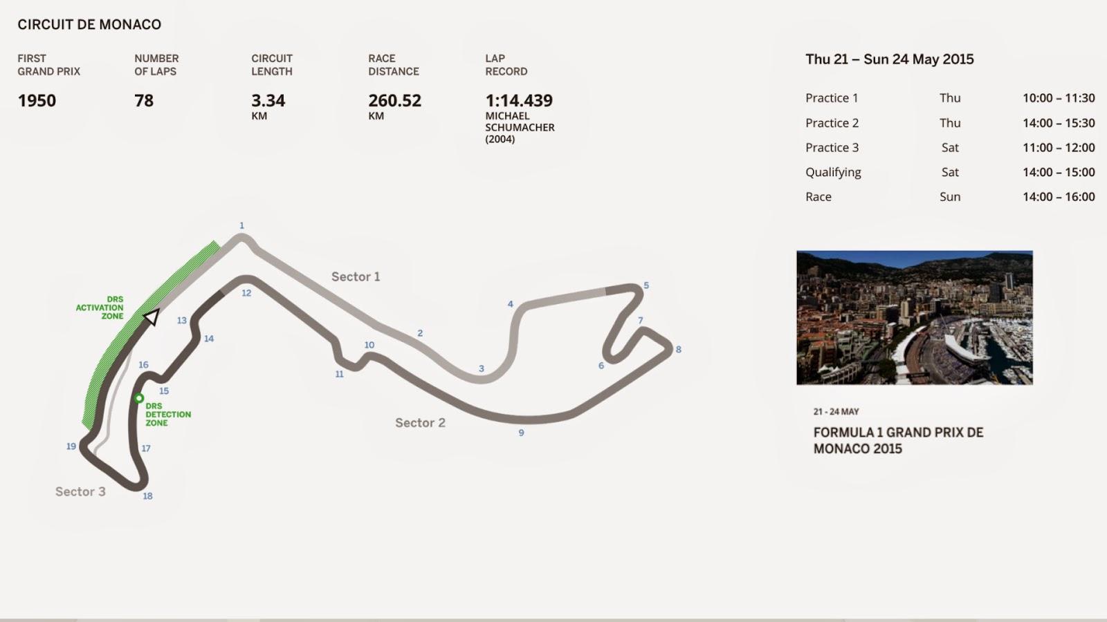 Pocket Hobby - www.pockethobby.com - F-1 - Monaco Race