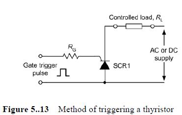 Use of thyristor