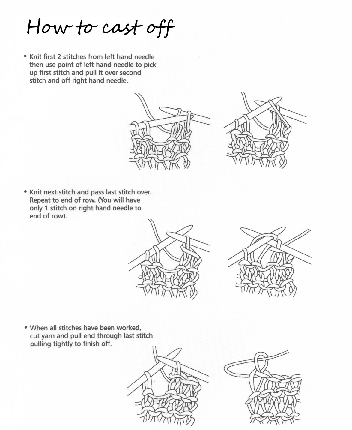 Knitting Casting Off Purl Stitch : HOW TO KNIT.