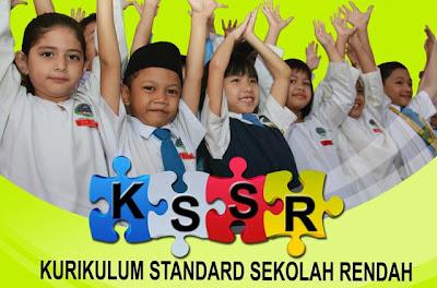 RPH KSSR Bahasa Melayu/ Bahasa Malaysia Tahun 2