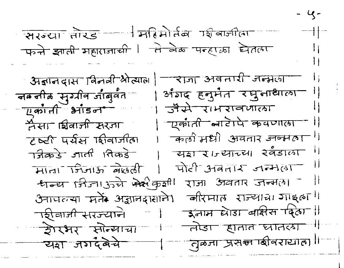 Chatrapati Shri Shivaji Maharaj