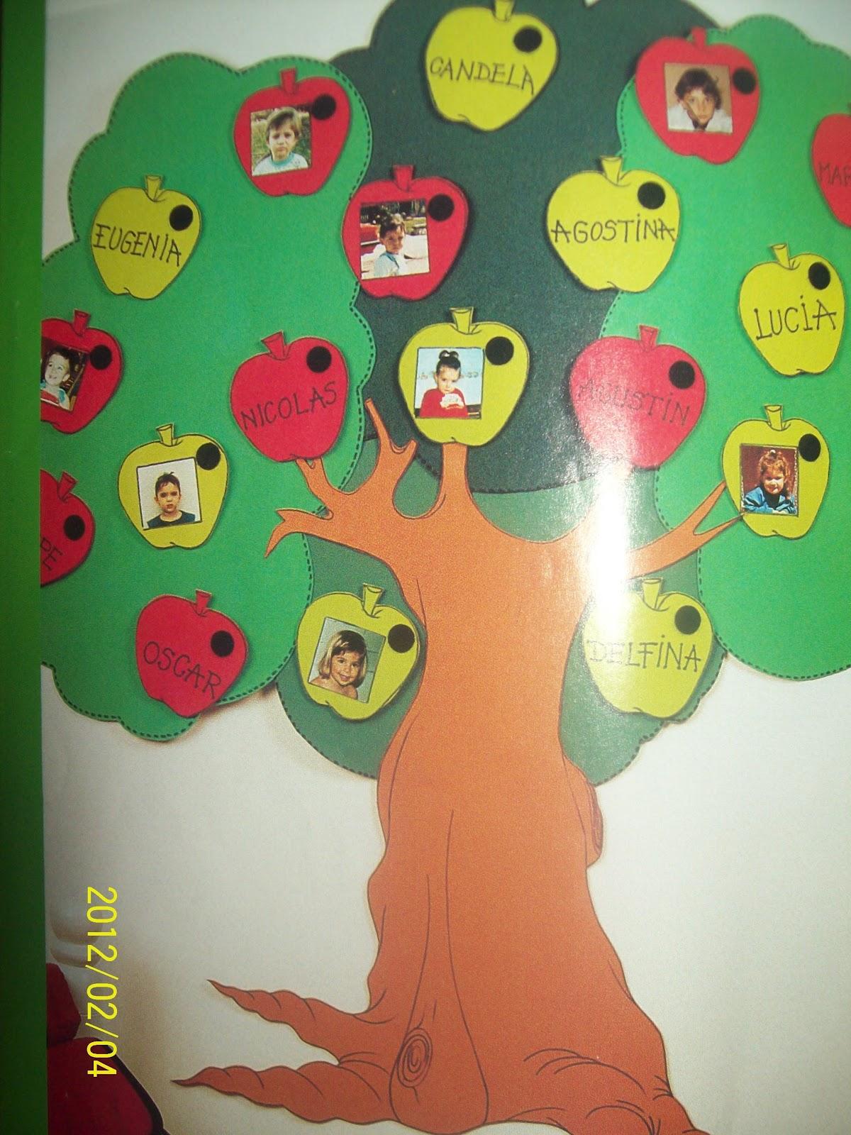 decoracao de sala educacao infantil – Doitricom -> Decoracao Banheiro Educacao Infantil