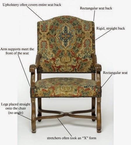 Muebles con nombre historia del mueble - Silla luis xiv ...