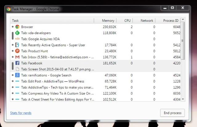 Mẹo chống treo tab trong trình duyệt Chrome 2