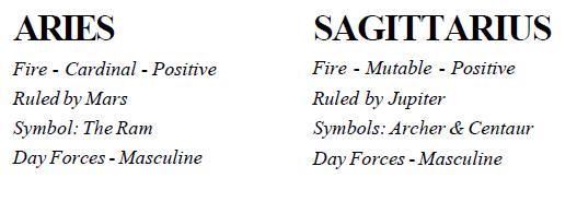 sagittarius and aries relationship 2013