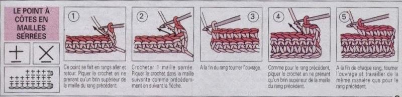 diagrama de ponto baixo pegando nas alças traseiras