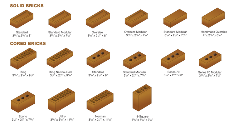 Brick vector picture brick types for Uses for a brick