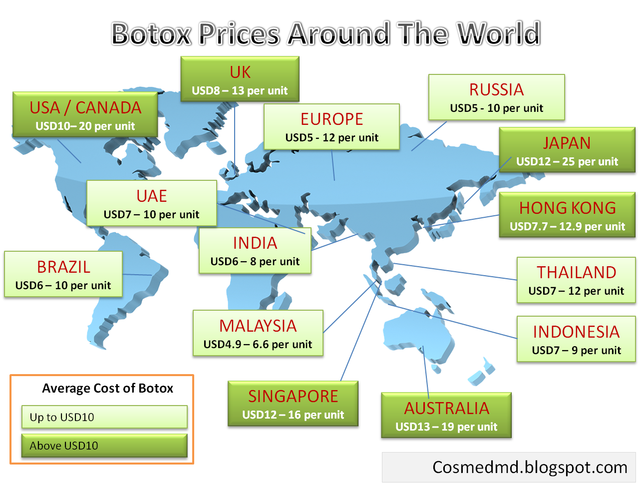 Botox Prices Around The World | Cosmetic Medicine, MD