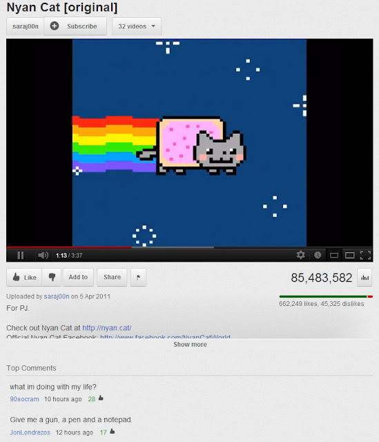 Nyan Cat Philosophy