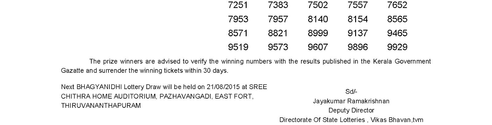 BHAGYANIDHI Lottery BN 201 Result 14-8-2015