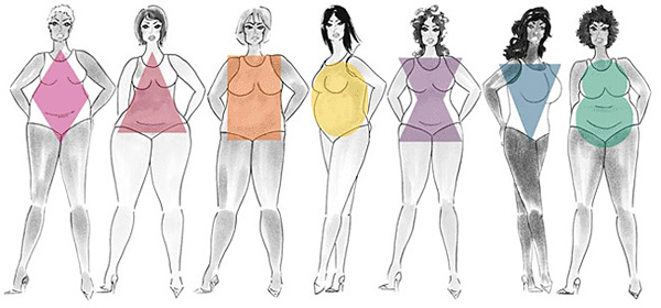 EVERYBODY COMES IN DIFFERENT SHAPES AND SIZES