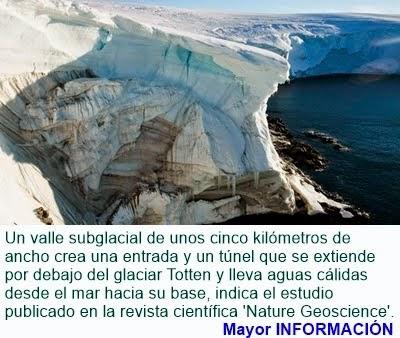 MUNDO: Caminos ocultos, ¿culpables del deshielo de los glaciares de la Antártida?