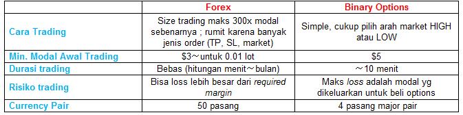 Perhitungan penarikan maksimal forex