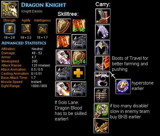 dragon knight knight davion item build skill build tips