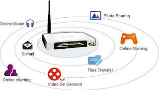 TP LINK TL-WR743ND, 150Mbps Wireless N - Speed & Range