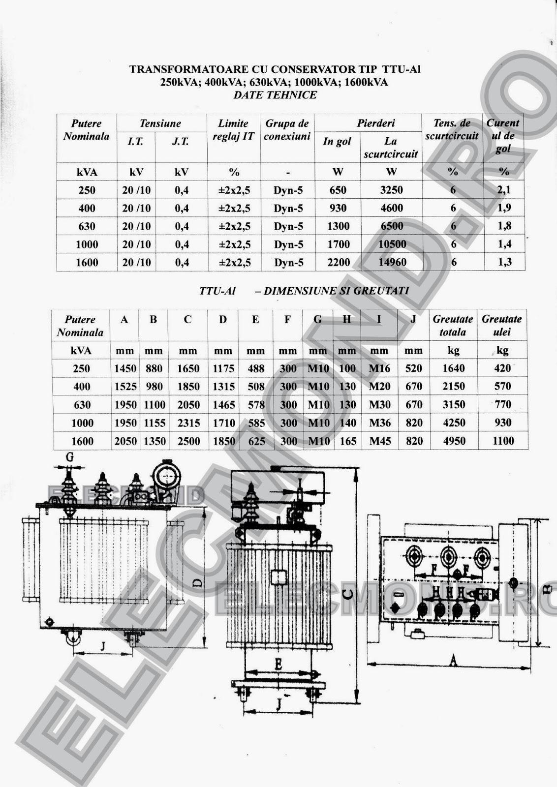 DATE TEHNICE TRANSFORMATOARE CU CONSERVATOR ALUMINIU 250 kVA 400 kVA 630 kVA 1000 kVA 1600 kVA