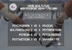 Hasil Liga Futsal