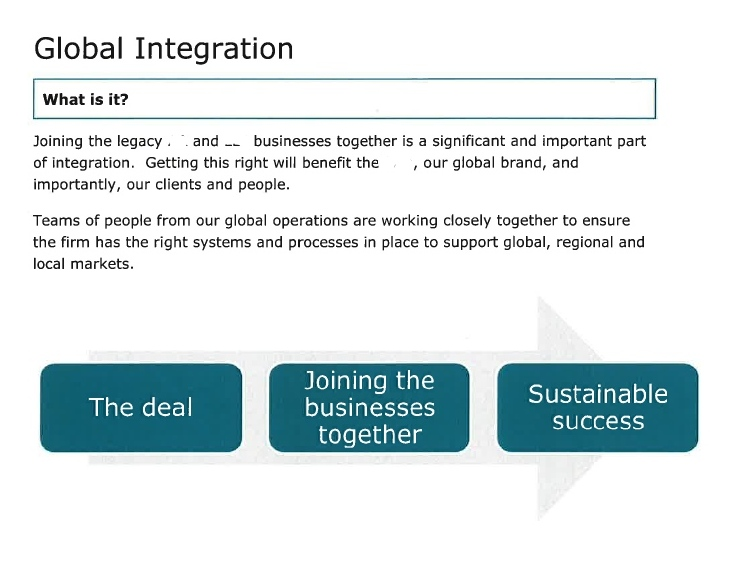 global integration essay Globalization is a process of interaction and integration among the people, companies, and governments of different nations, a process driven by international trade and investment and aided by information technology.