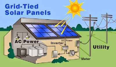 How a solar power plant works