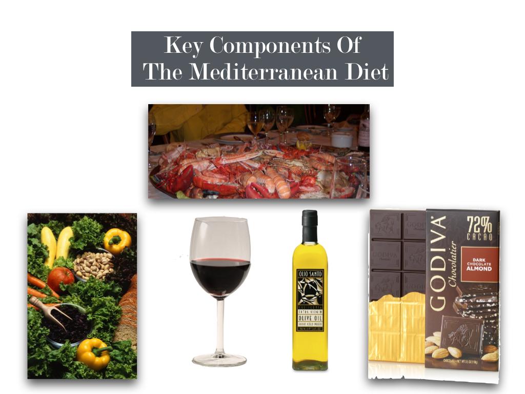 mediterranean diet,