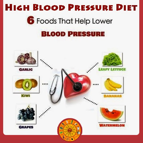 diet chart for hypertension: Diet chart for hypertension 6 ways to lower blood pressure by