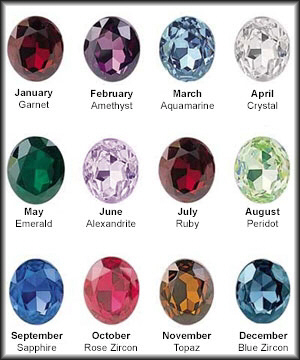 Birthstones+by+month+and+color