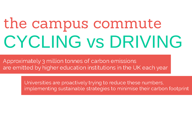 The Campus Commute Cycling vs Driving