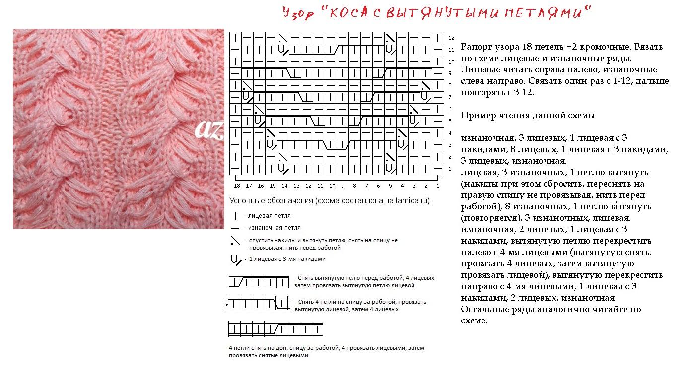 Горизонтальные косы спицами схема