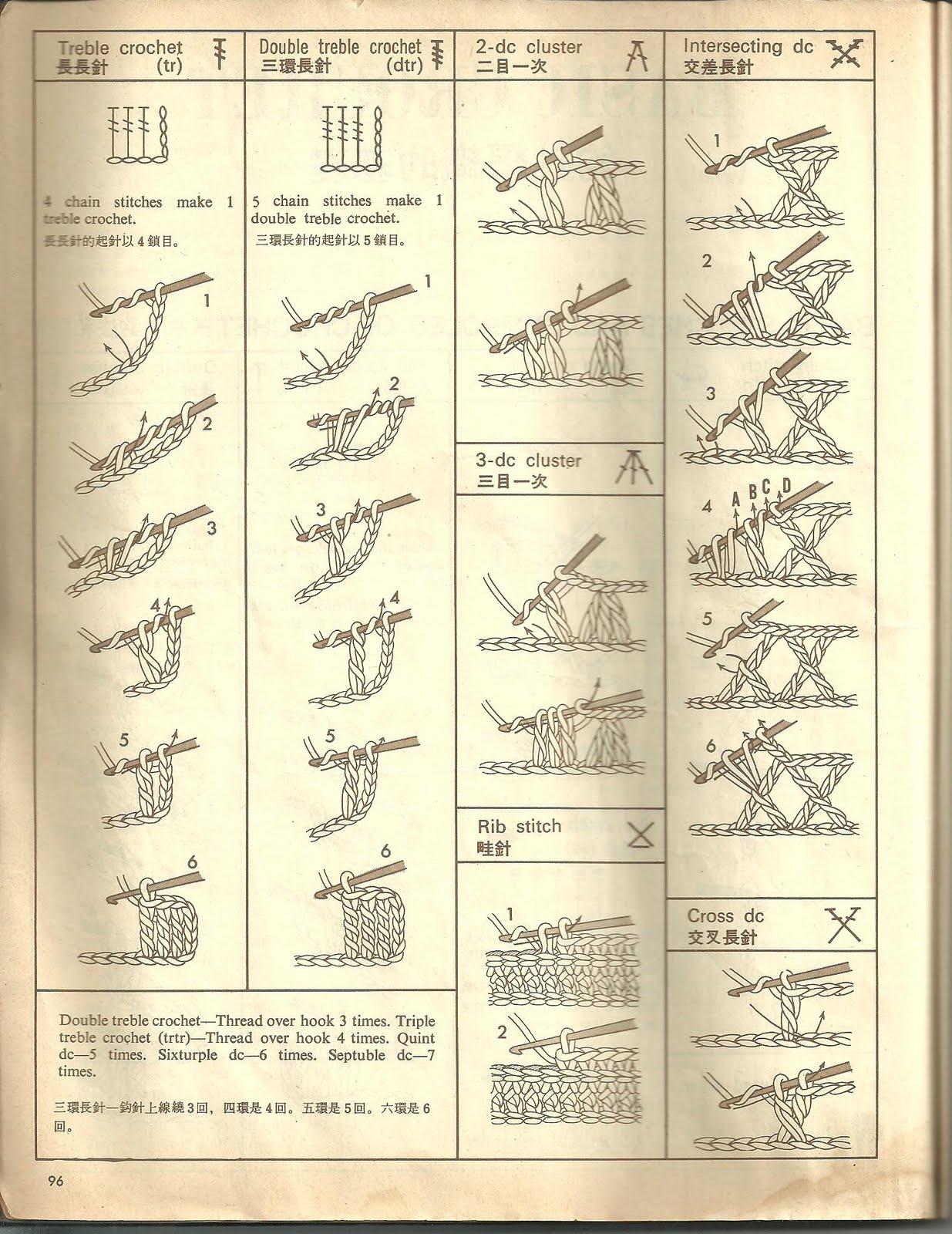 Читаем японские схемы вязания Вяжем с Лана Ви 98