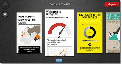 top 10 meilleurs outils pour faire des infographies