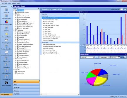 feeddolphin i migliori software per la pianificazione