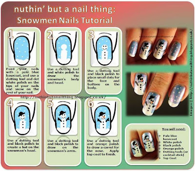 Snowman Nails Tutorial