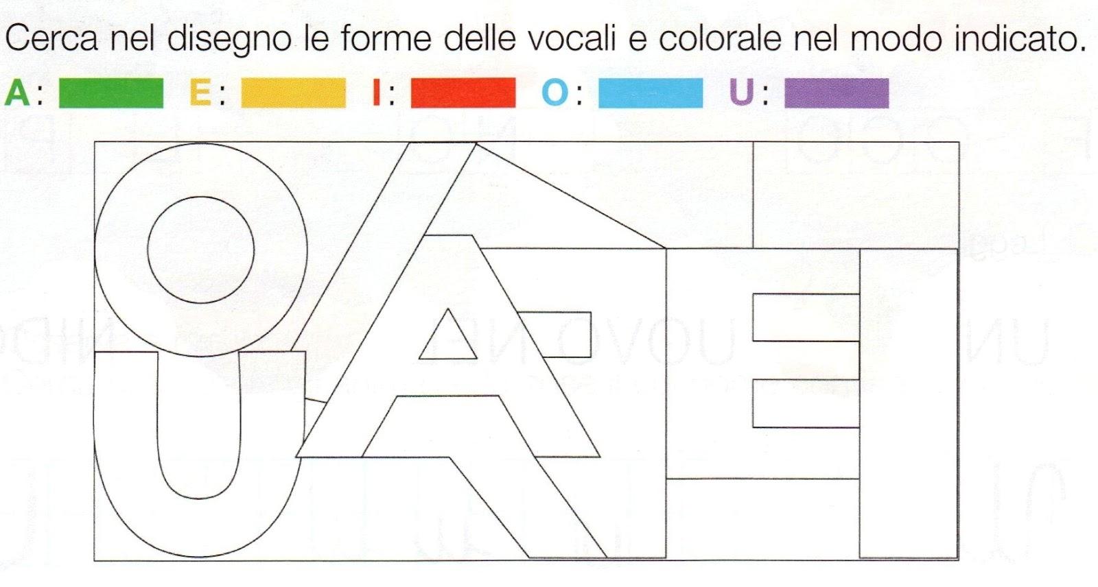 Lavoro Sulle Vocali Lessons Tes Teach