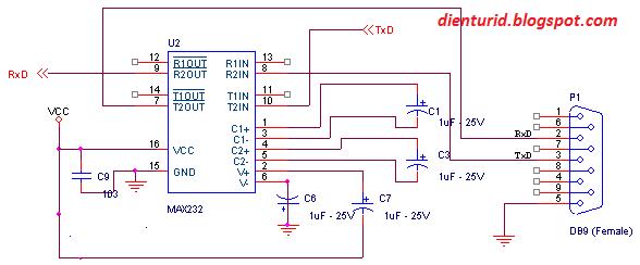 Ghép nối về chuẩn giao tiếp cổng Com RS232