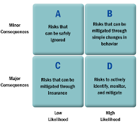 digital media lab research implement an iso 31000 risk framework