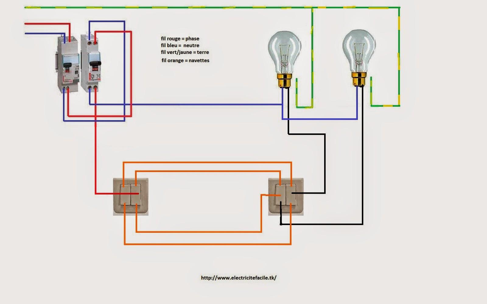 Bien connu schémas électricité maison: schéma électrique double va et vient PL03