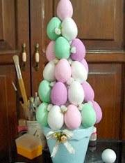 http://www.manualidadesylabores.com/arbol-de-huevos-de-pascua-tid-92