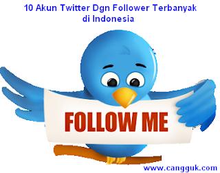 Sepuluh Akun Twitter dengan Followers Terbanyak di Indonesia (Agustus 2012)
