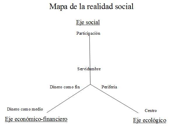 Mapa de la realidad social