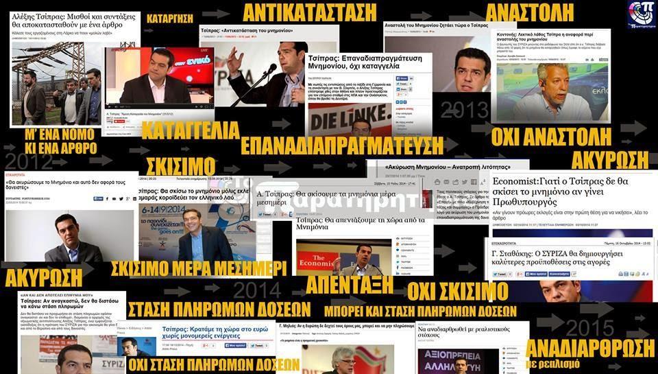 Quo Vandis Μr Tsipras;