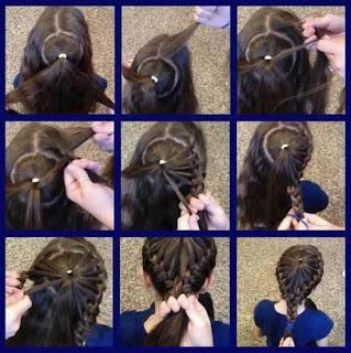 Peinados Faciles y Rapidos, VIII Parte, Peinado para Niñas