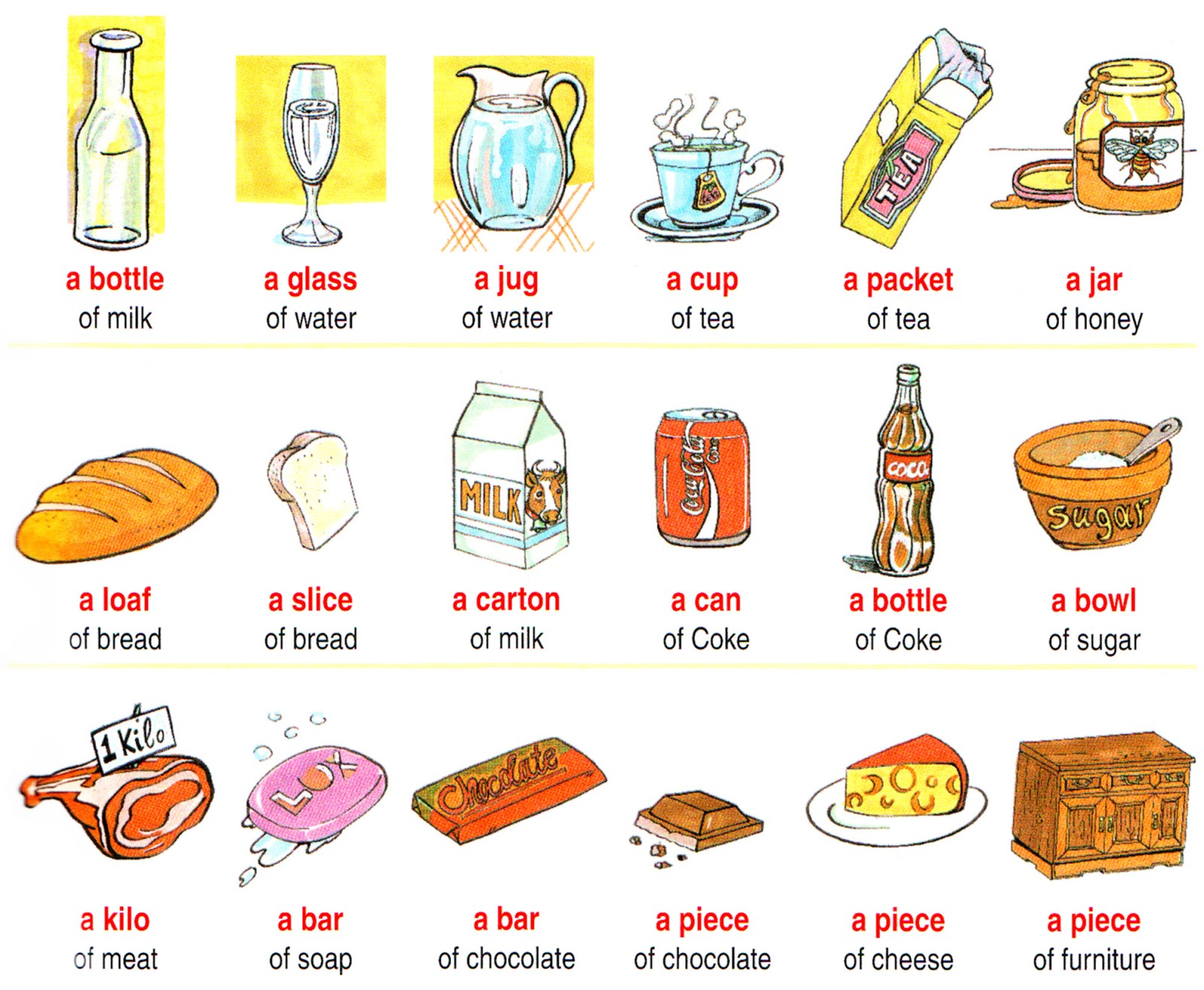 COUNTABLE AND UNCOUNTABLE - Mind42 Grate Cheese Clipart