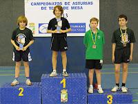 Juegos Deportivos Individuales 2013 Podio Infantil masculino