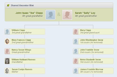 Matches to John Isaac Clapp and Sarah Loy