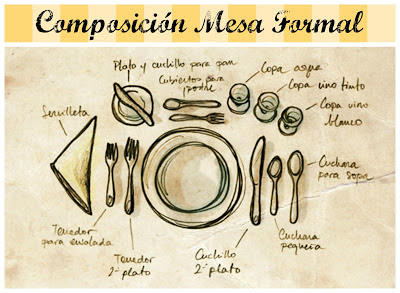 Composición de una mesa formal