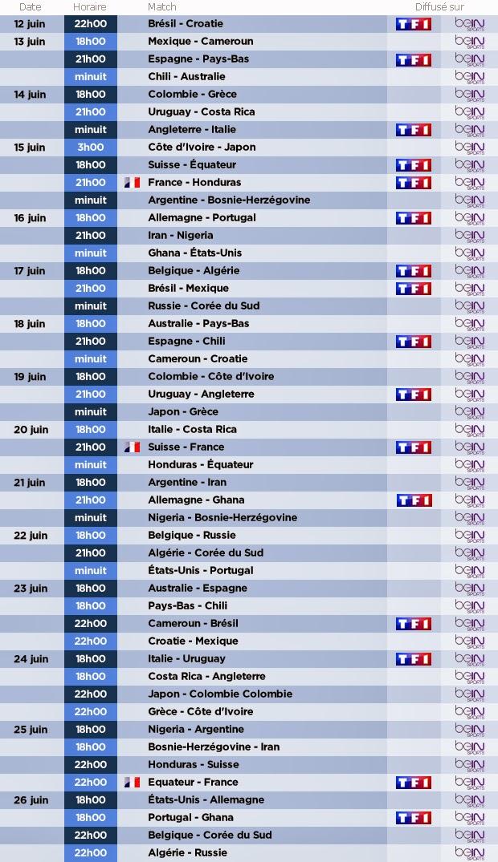Quels sont donc les matchs diffus s par tf1 calendrier - Calendrier match france coupe du monde ...