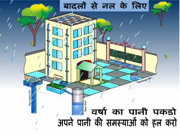 essays about rain water harvesting