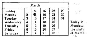 Календарь в английском языке.